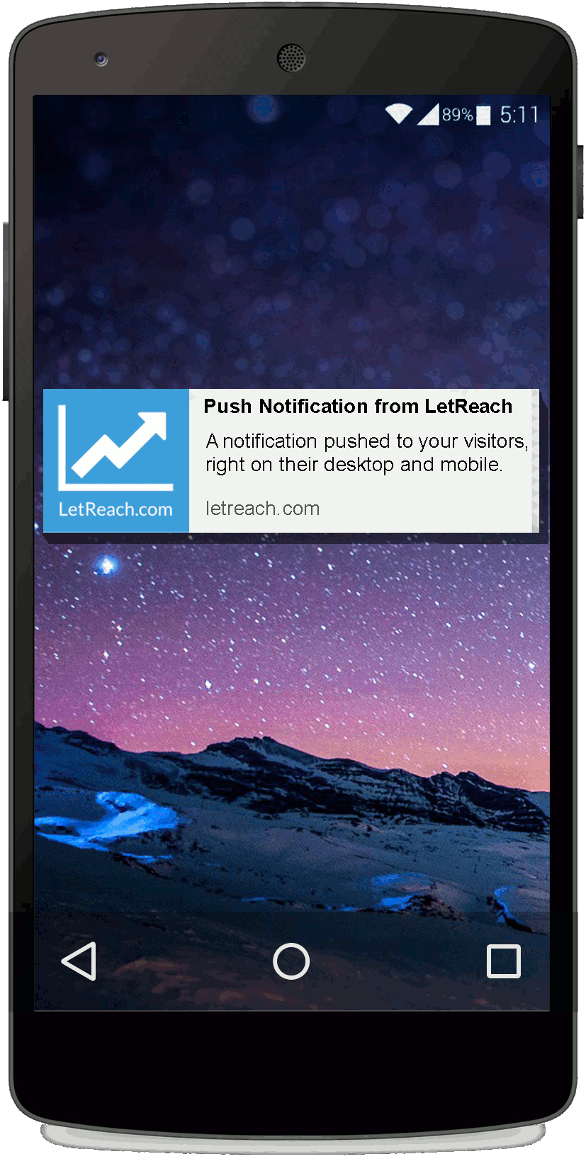 LetReach | Android Push Notifications | Re-engage traffic